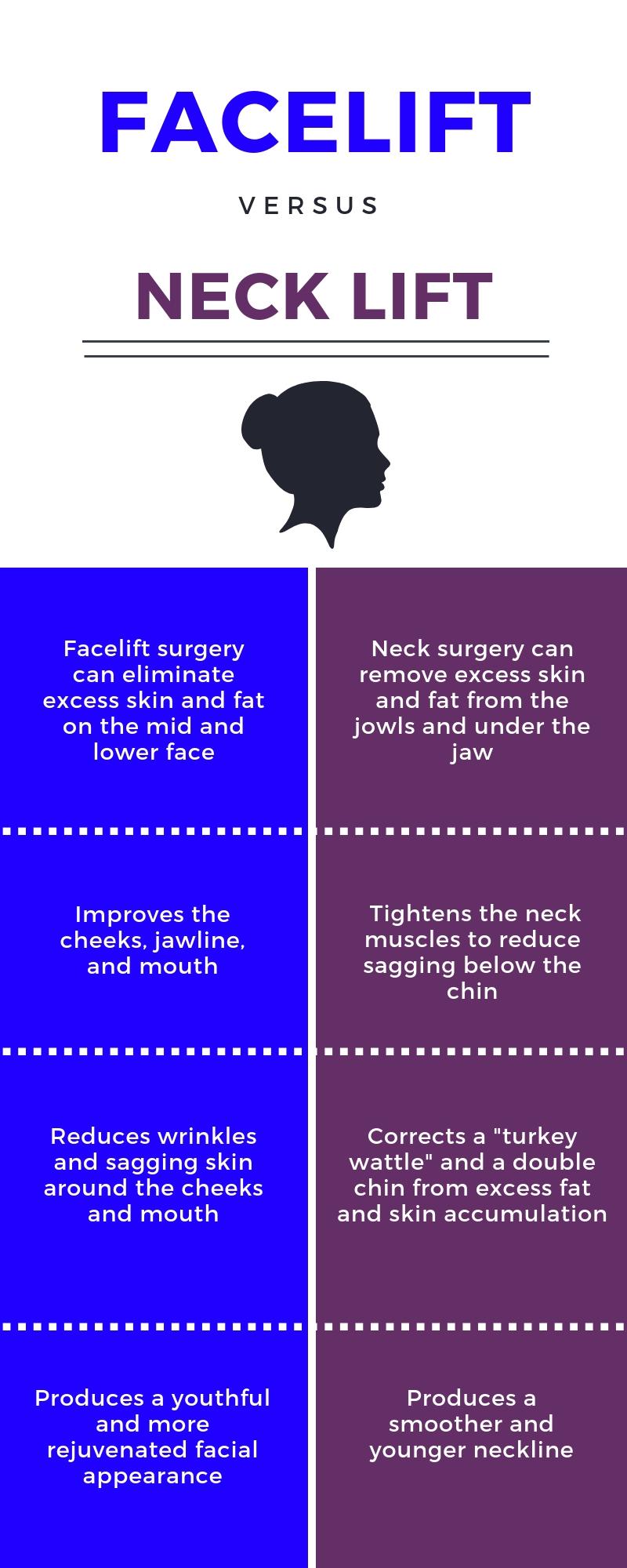 Facelift vs neck lift-img-blog